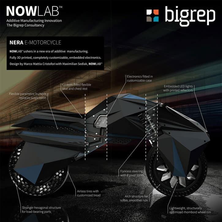 NERA 3d printed e-bike