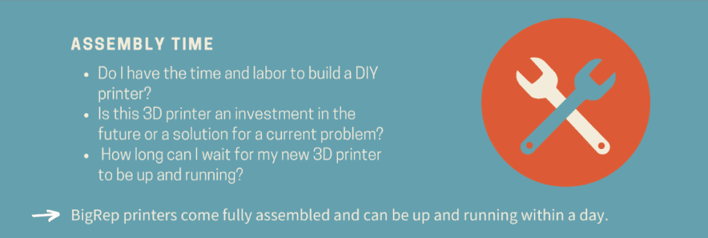 Assembly Time: Industrial 3D Printer vs Self-Assembled