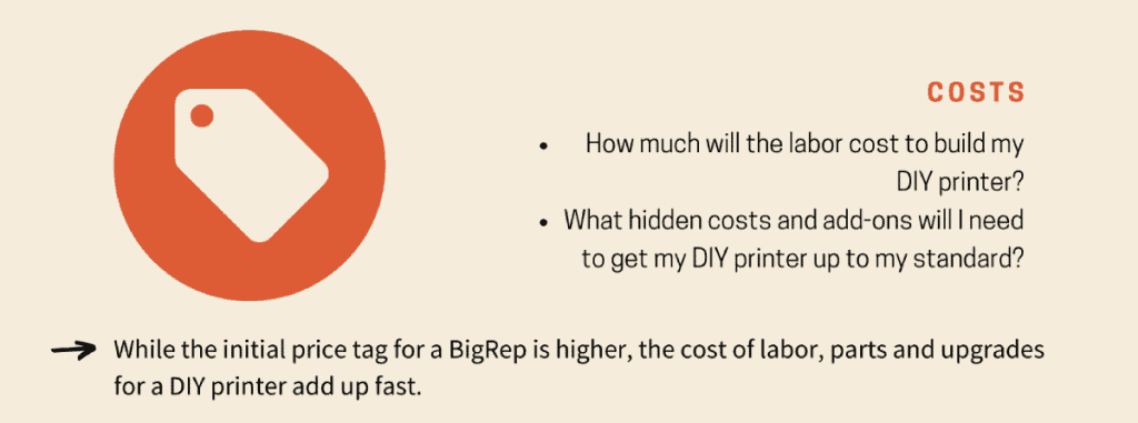 Costs: Industrial 3D Printer vs Self-Assembled