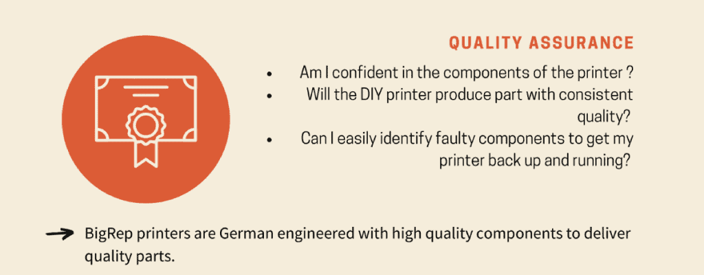Quality Assurance: Industrial 3D Printer vs Self-Assembled